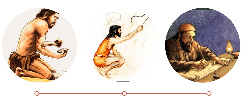 Homens da pré história e da antiguidade fazendo os seus registros